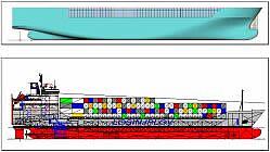 Shipbuilding LINKS